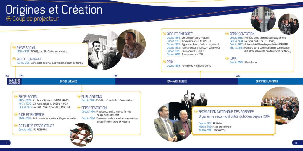 BrochureTremplin-20137